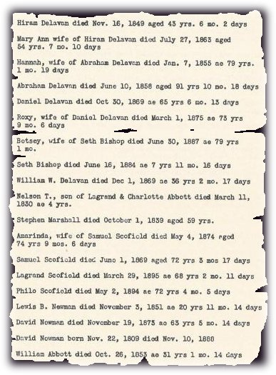 search death records on the will of John Wingod